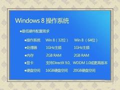 Win8系统如何使用Windows to go功能?